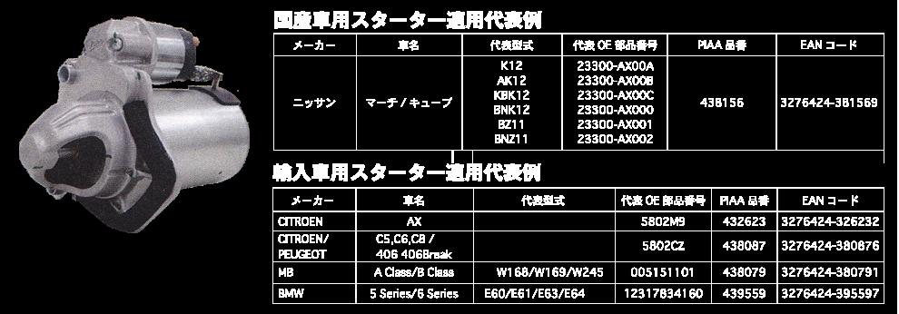 57sub02