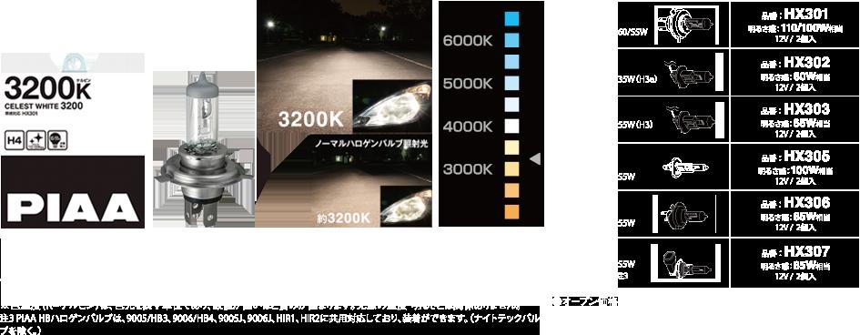 HX301