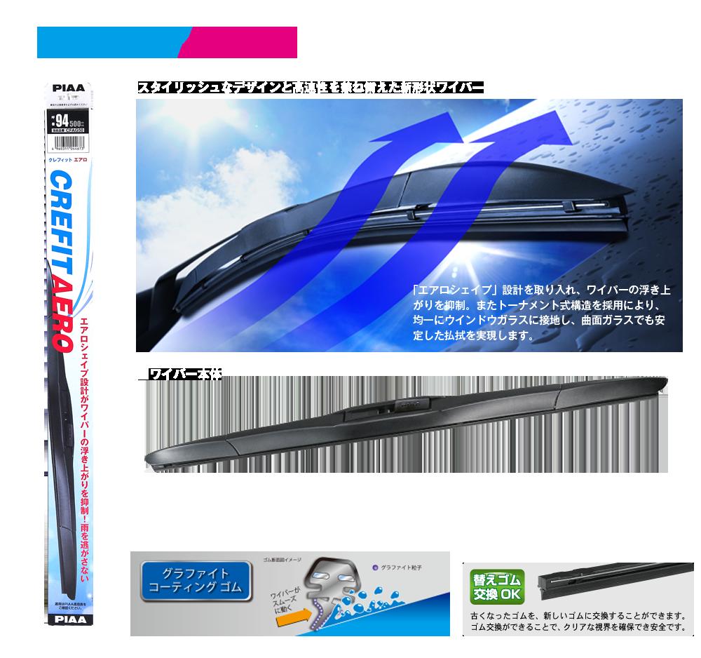 WB_CREFIT-AERO-1
