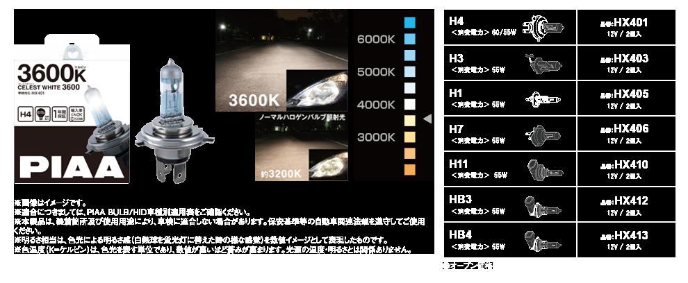 2016.04.11_CELESTWHITE3600-1年保証