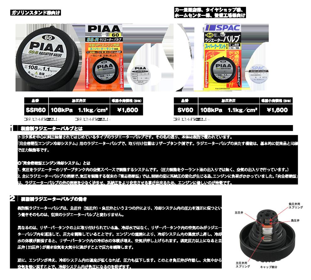 PIAA樹脂製ラジエーターバルブ-1