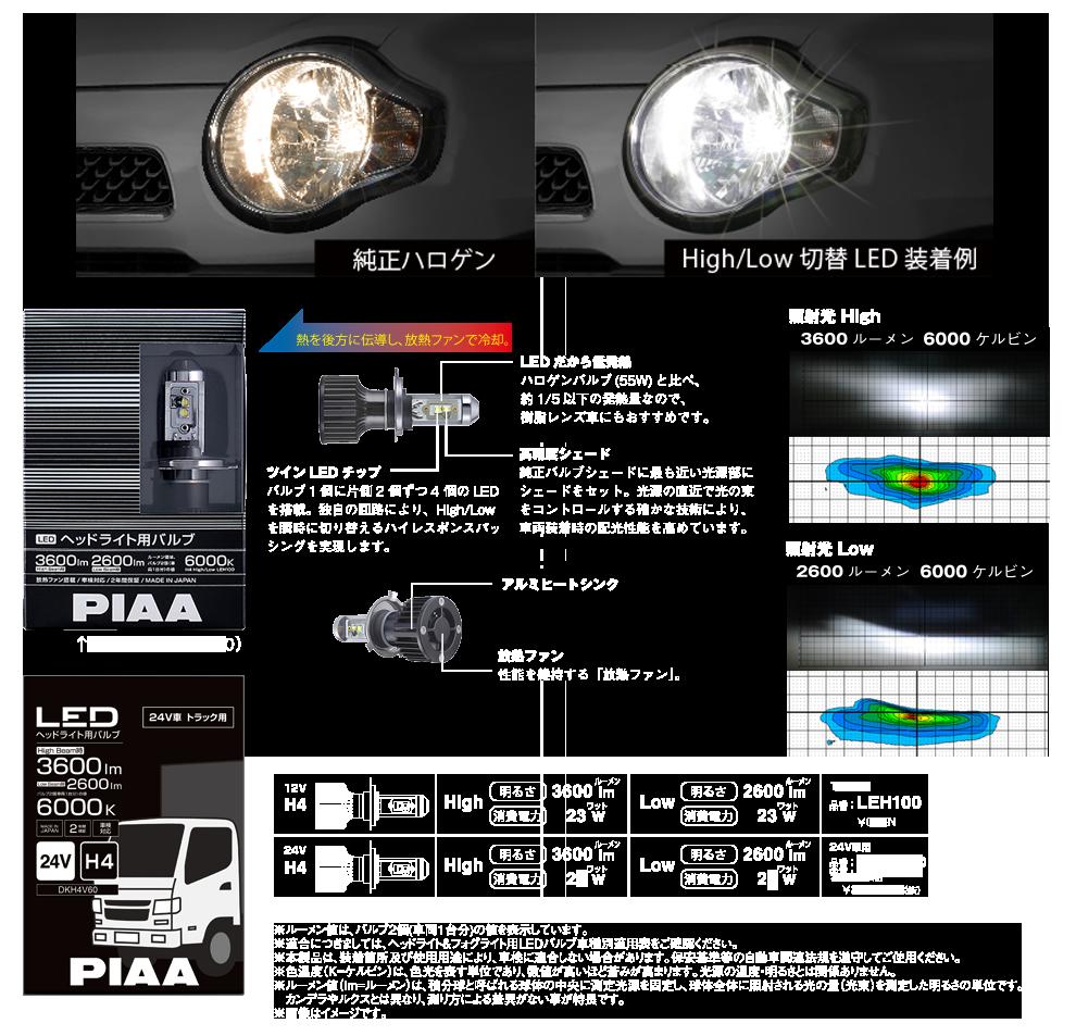 Head_LED_H4_20170120