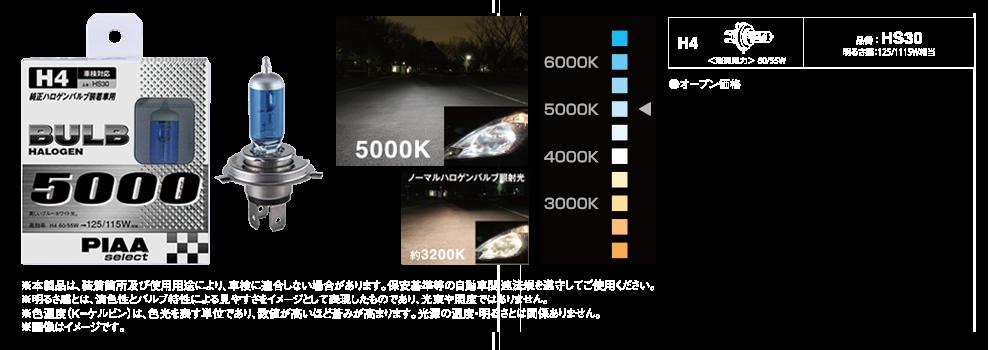 PIAA_select5000