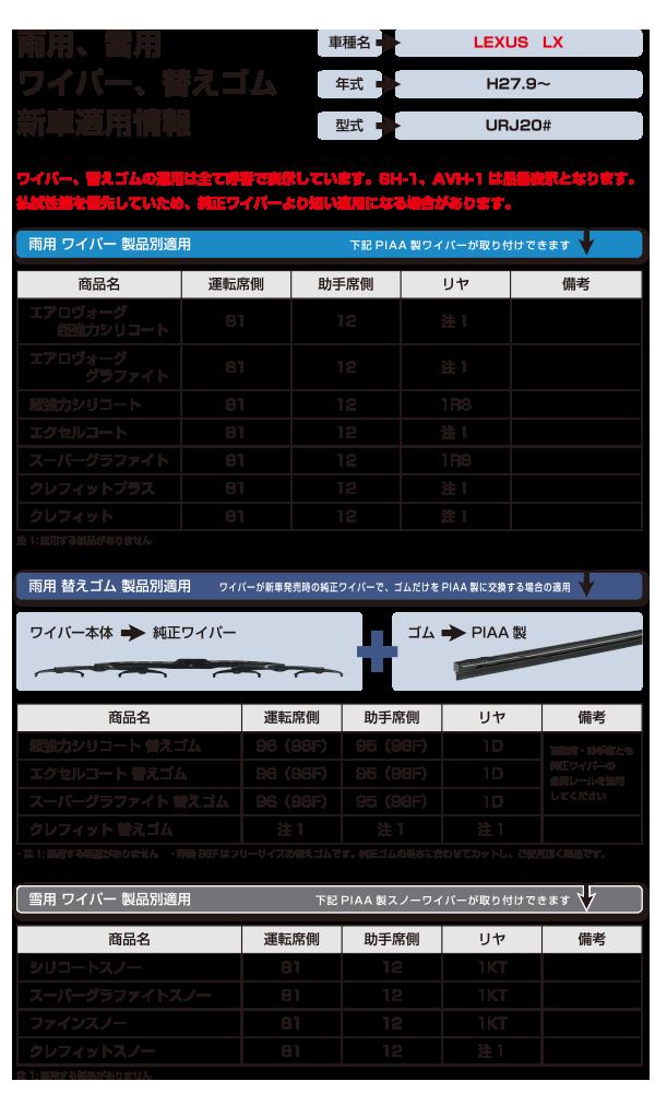TEKIYO_LEXUS-LX_H27,5