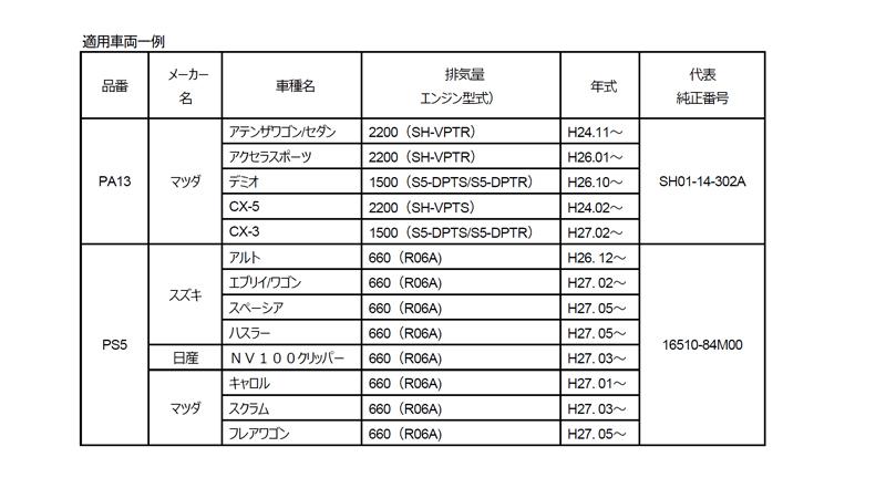 PS5.PA13適用