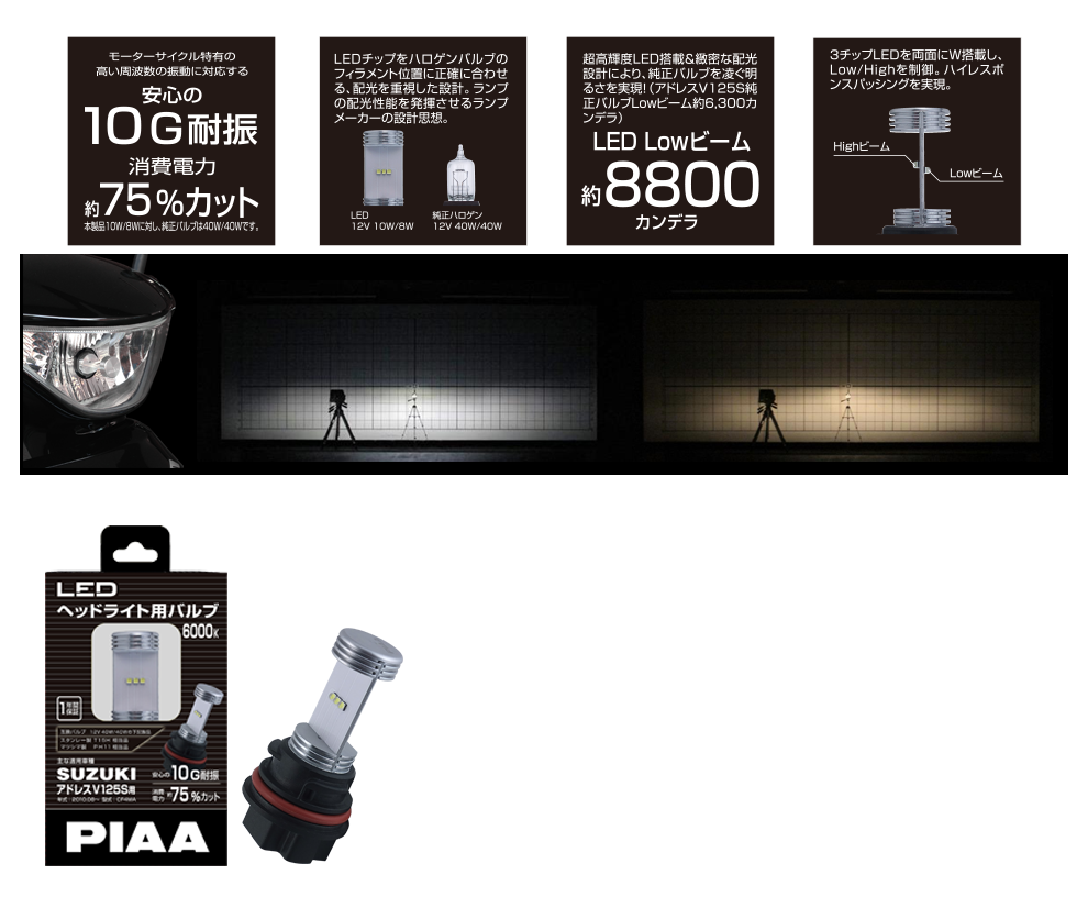 2輪WEB_PH11LED
