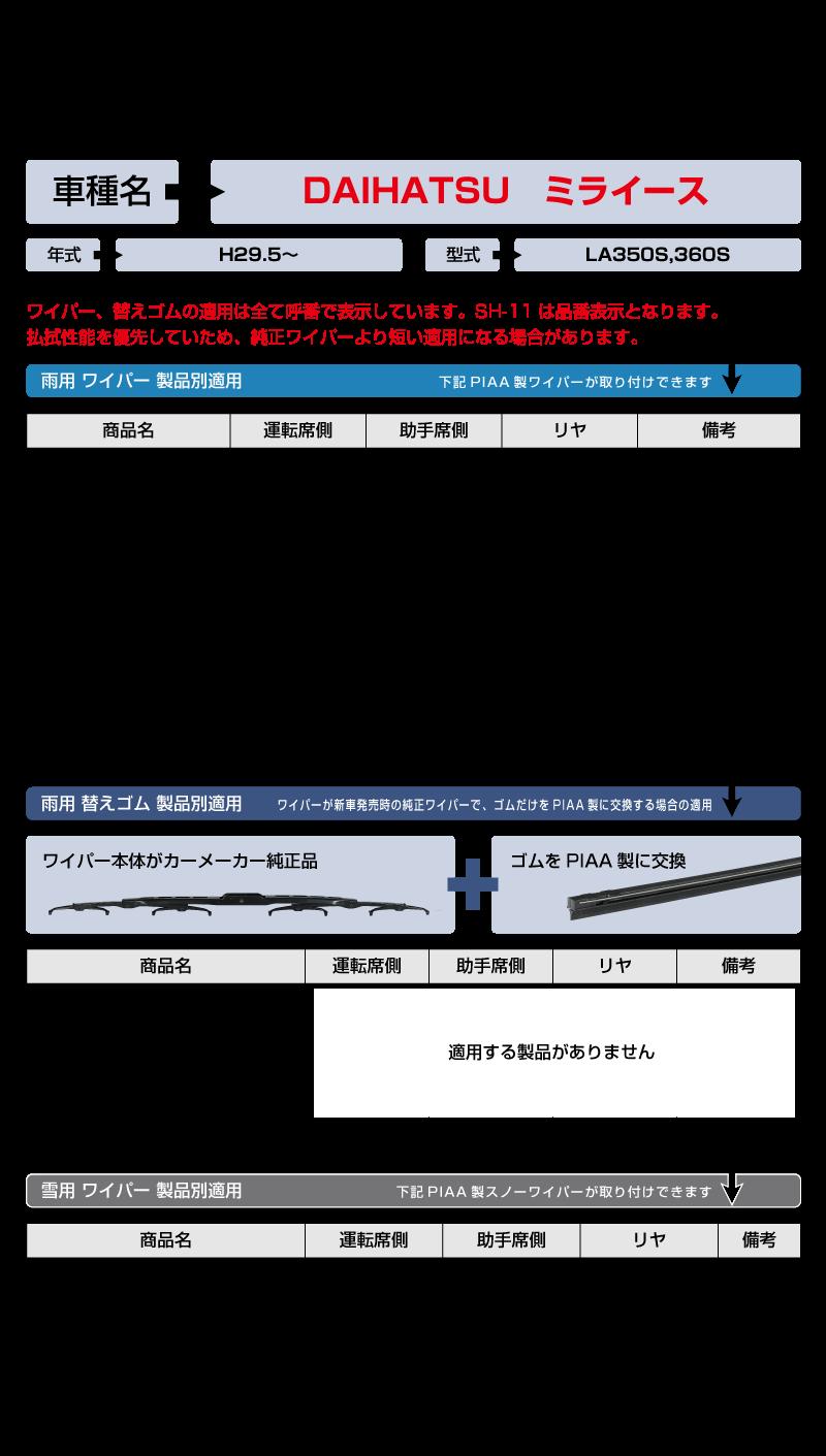 DAIHATSU-ミライース-H29.5〜