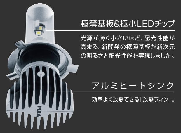 LED_POPUP3