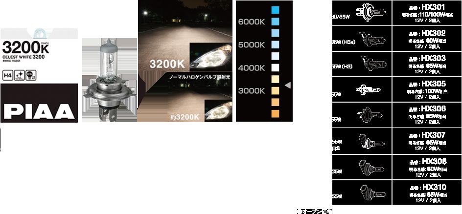 CELEST_WHITE_3200
