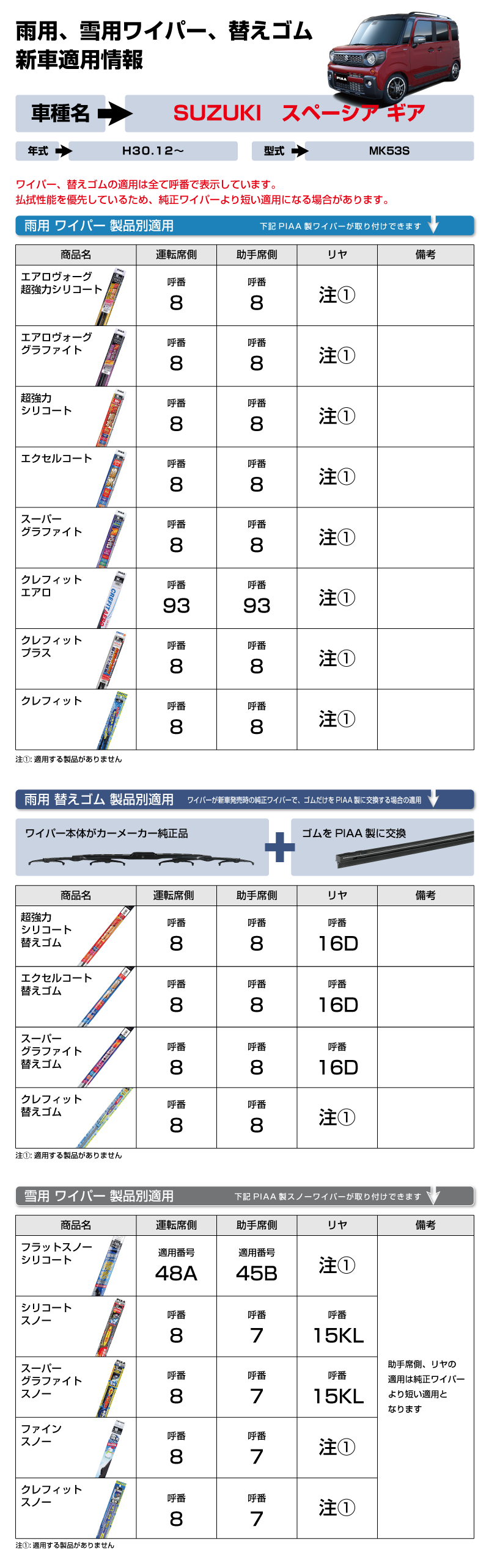 TEKIYOU_SUZUKI_SPACIAGEAR_1_H30.12