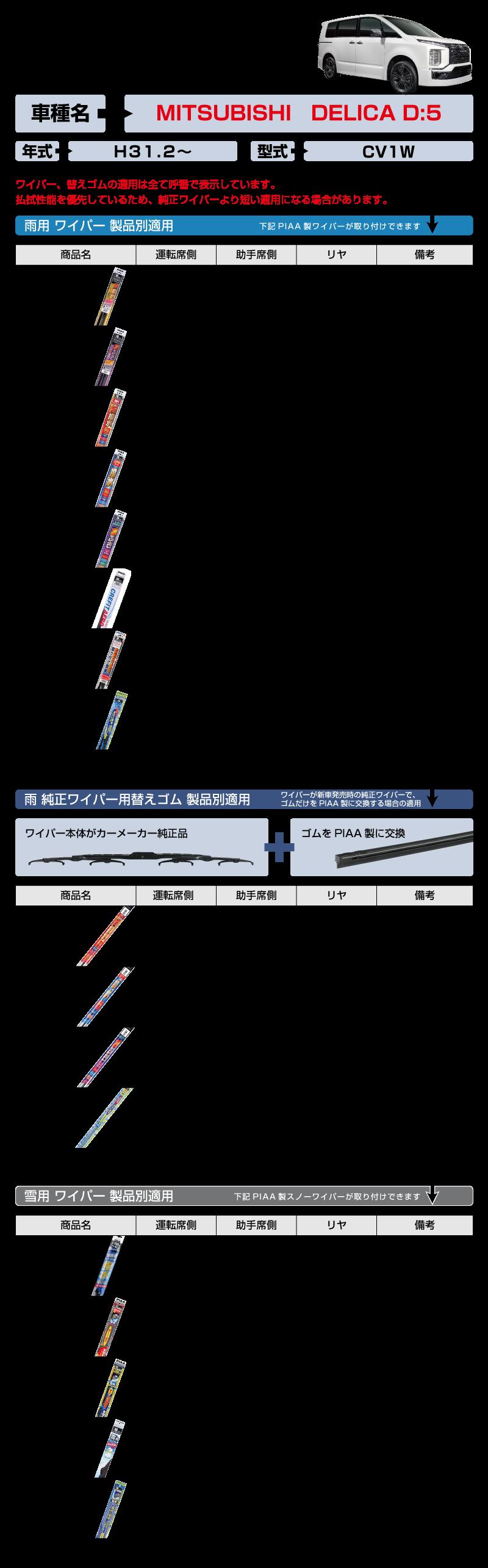 TEKIYO_MITSUBISHI_DELICA-D5_H31.2