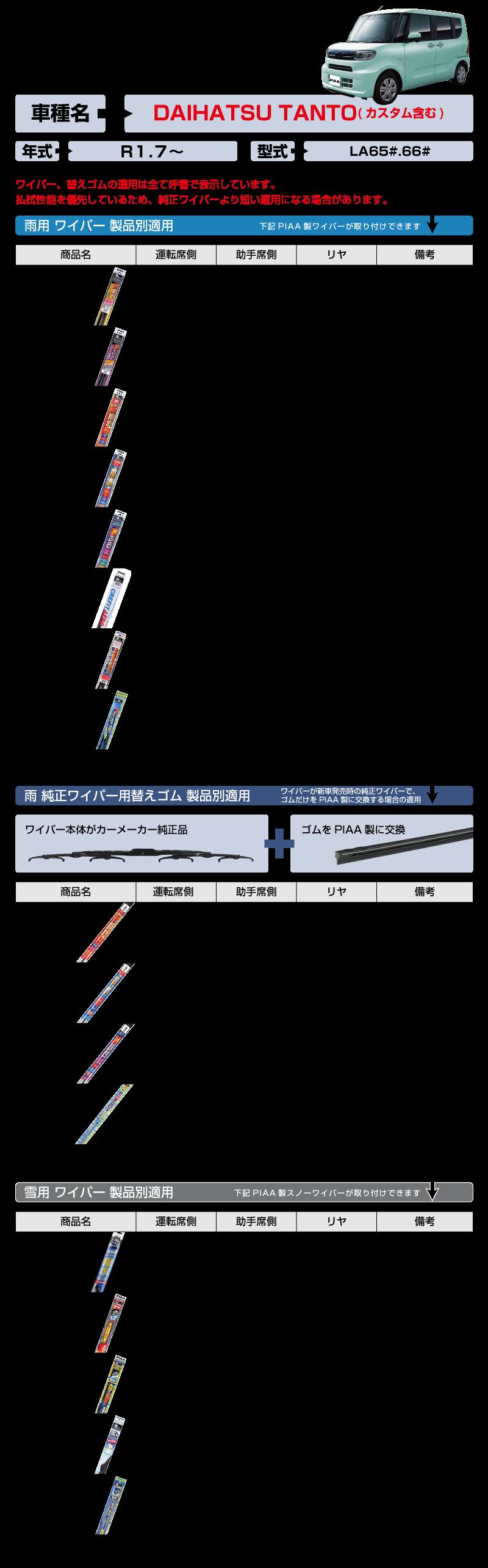 TEKIYOU_DAIHATSU_TANTO_R1.7