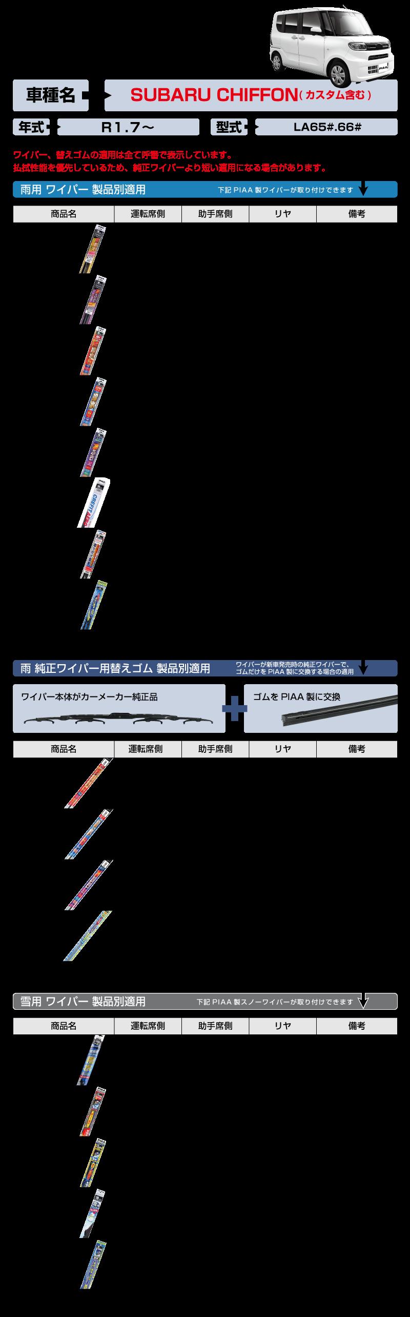 TEKIYOU_SUBARU_CHIFFON_R1.7