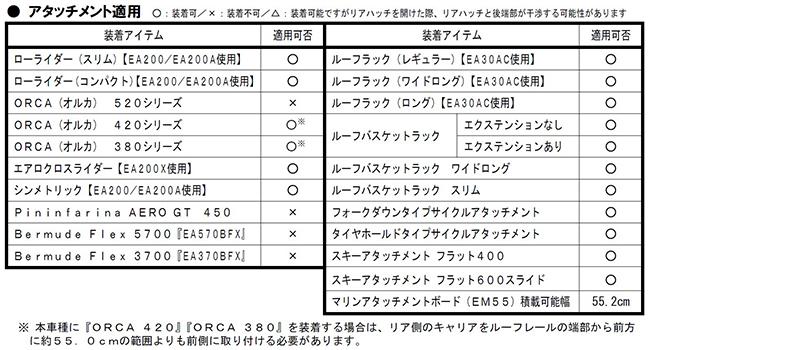適用アタッチメントエアロカローラツーリング_レール付