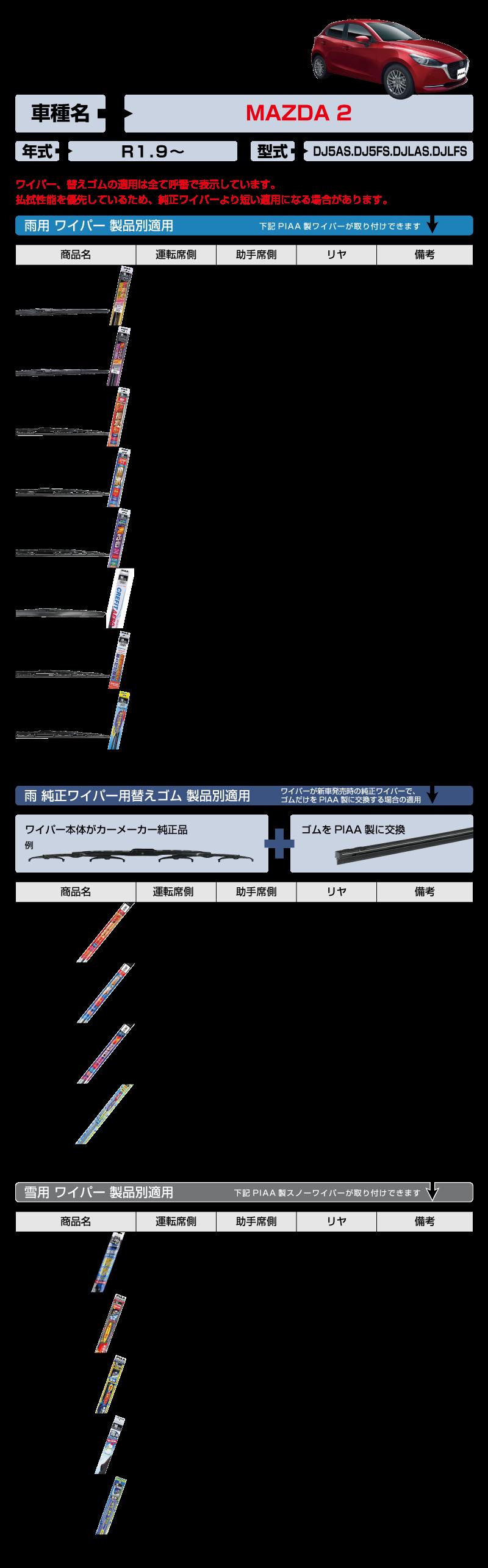TEKIYOU_MAZDA_2_R1.9