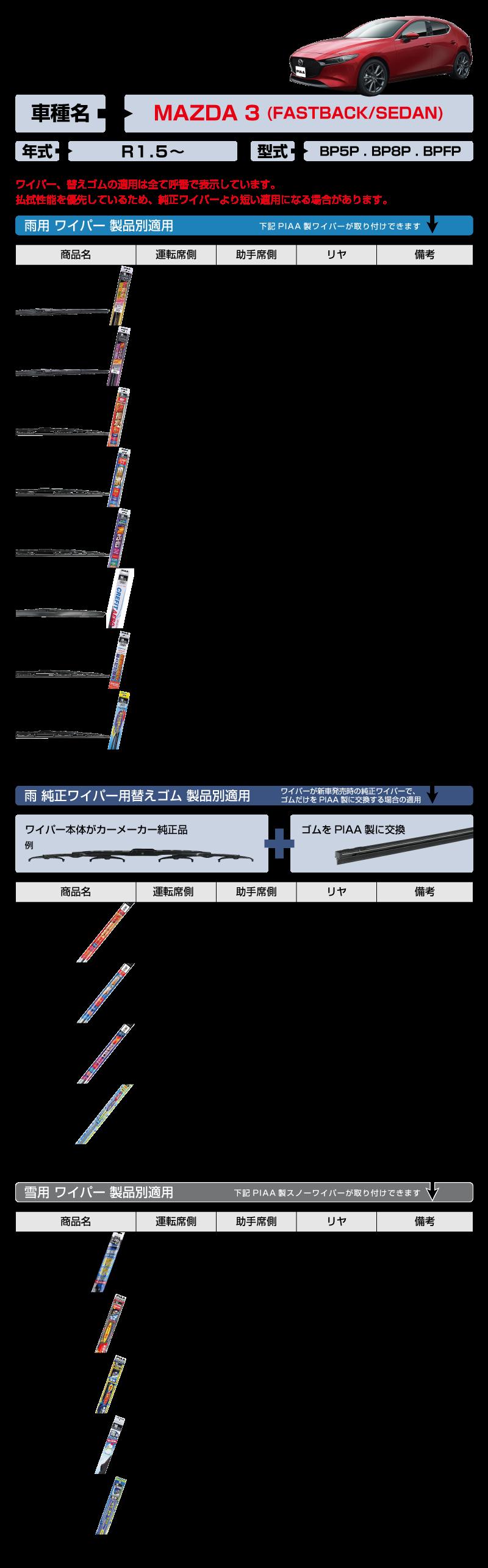 TEKIYOU_MAZDA_3_R1.5