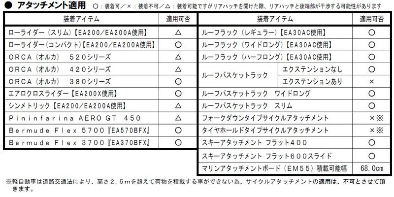 適用アタッチメントエアロ_タントeh435
