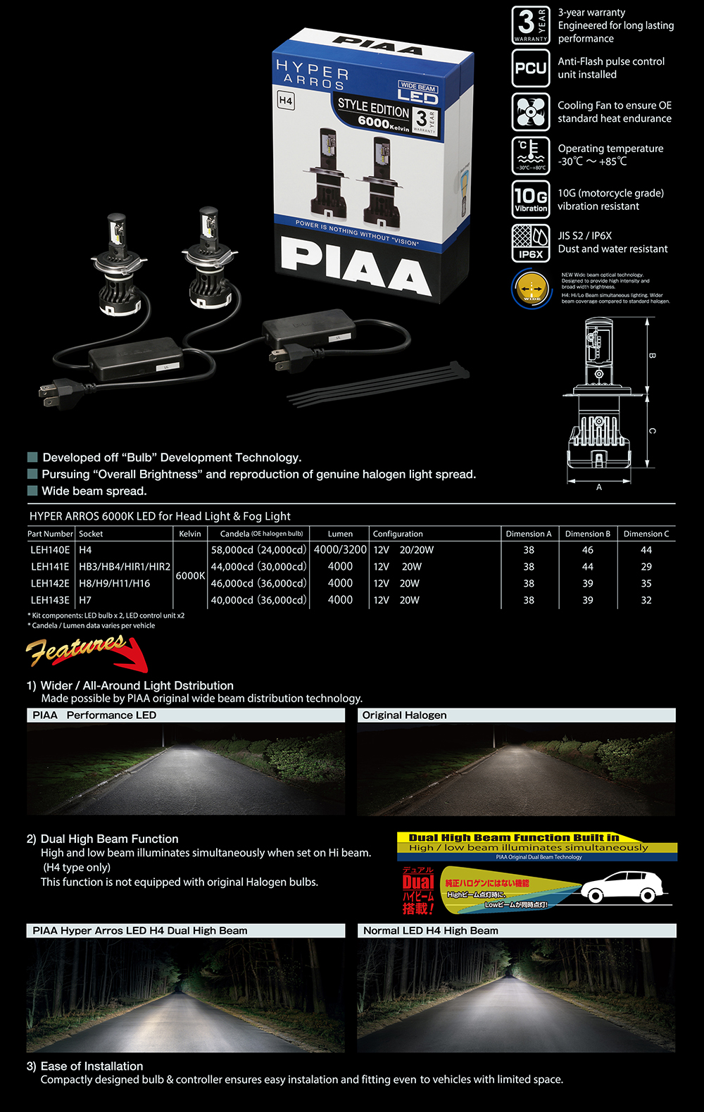 HYPER ARROS 6000K LED bulb series_2
