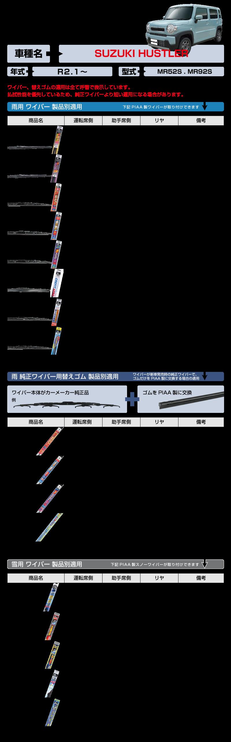 TEKIYOU_SUZUKI_HUSTLER_R2.1