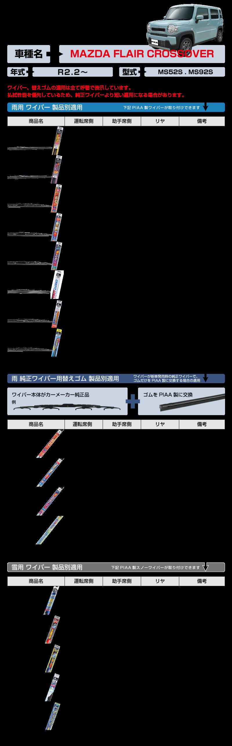 TEKIYOU_MAZADA_FLAIR-CROSSOVER_R2.2