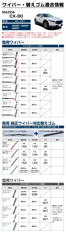 TEKIYO_MAZDA_CX-30_R1.10