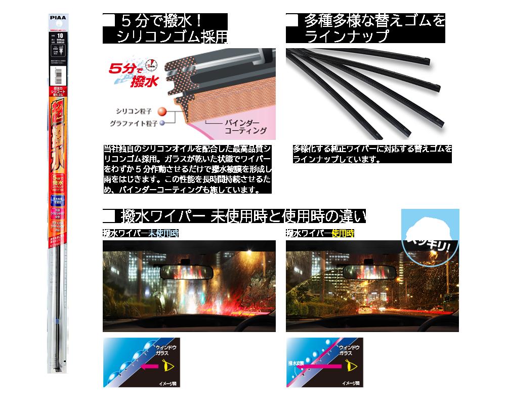 超強力シリコート替えゴム-2020D