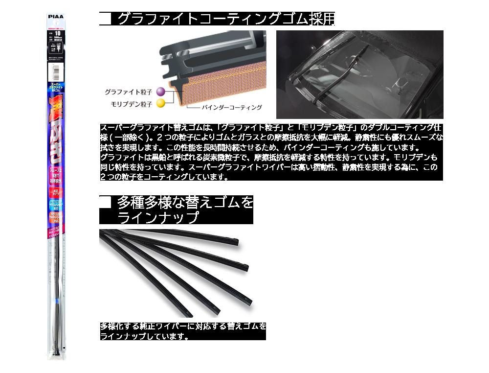 SG-R_2020D
