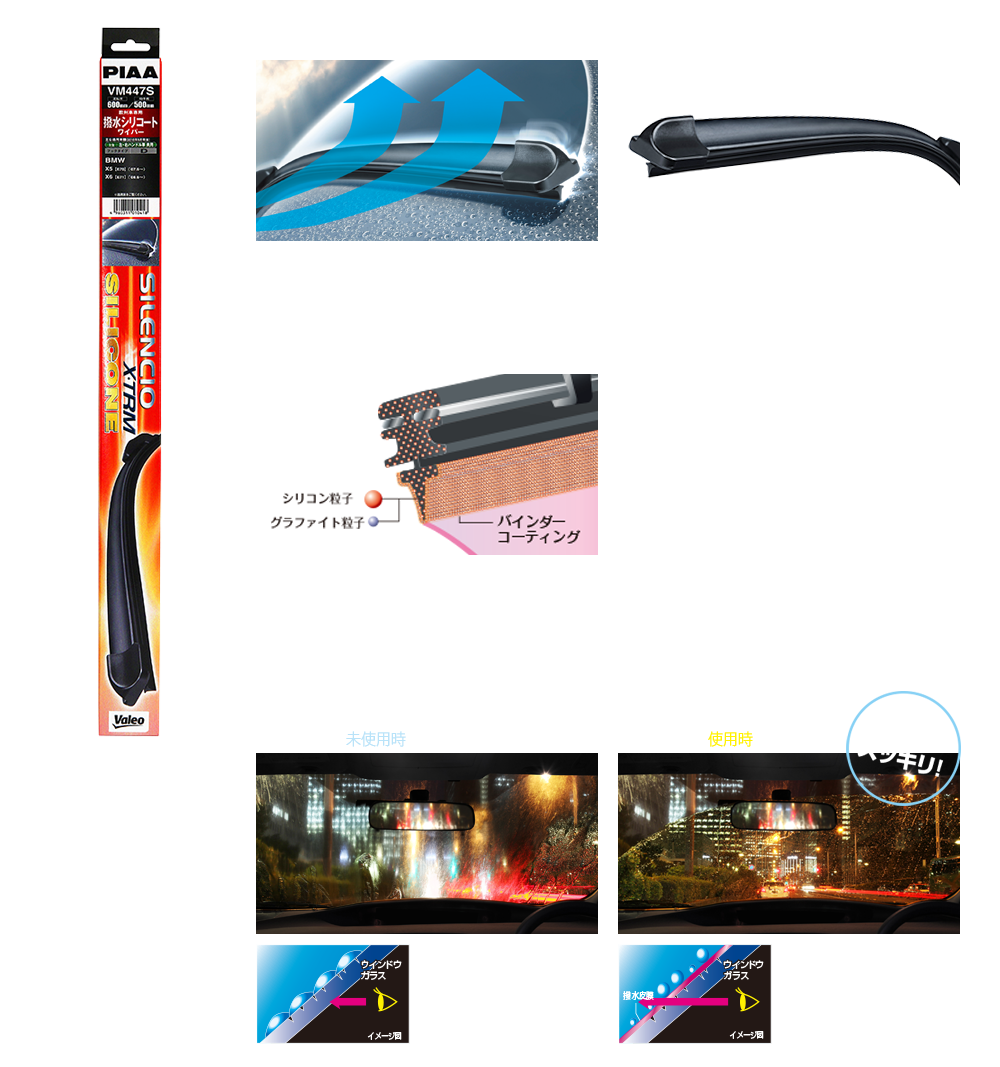 SXS-2020C