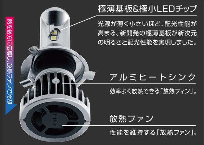 LED_POPUP2